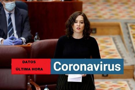 Coronavirus: Baja el número de muertes con respecto a días anteriores, hoy son 179