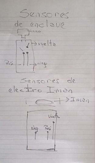 Esquema de un sensor Enclave y de un sensor con electro imán