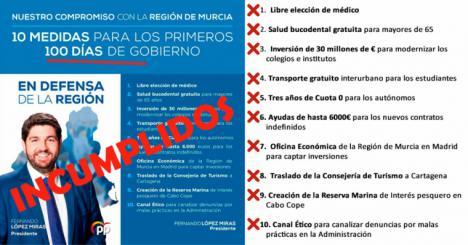 """Diego Conesa: """"López Miras ha vuelto a demostrar su incapacidad al incumplir los compromisos que adquirió para sus primeros cien días de Gobierno"""""""