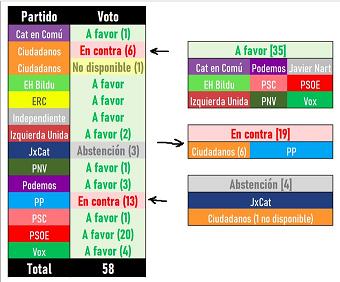 CORONABONOS vs RESCATES ¿TÚ DE QUÉ PARTE ESTÁS? por Luis García Collado