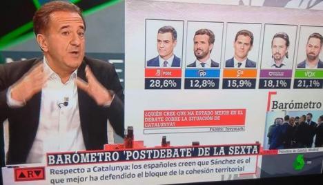 Pedro Sánchez, ganador del debate electoral del 4N