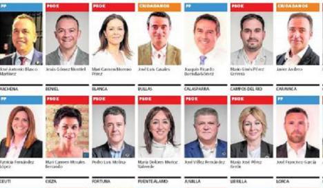 Alcaldes y alcaldesas socialistas exigen a López Miras que aproveche los recursos extraordinarios del Gobierno de España para apoyar a los ayuntamientos