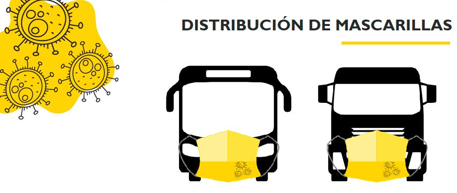 El Ayuntamiento de Lorca informa que ya están disponibles en las oficinas de Correos las mascarillas que distribuye el Ministerio de Transportes para los profesionales del sector