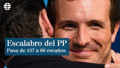 Editorial: 'Imaginemos que el PSOE le saca 52 escaños al PP, ¿se entendería que bloqueásemos a Sánchez?' Imaginemos también que el que dijo esto es un hombre de palabra y un político decente