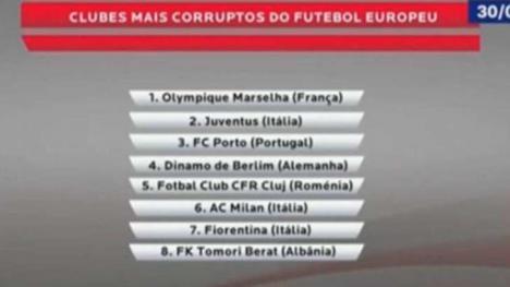 El Benfica de Lisboa publica una lista con los clubes más corruptos del futbol europeo.