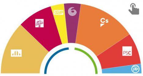 El futuro de Cataluña en manos de los Comunes de Ada Colau y Xavier Domenech
