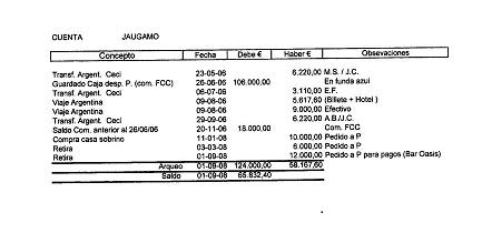 Dimite el alcaldable de Alcantarilla por Ciudadanos, porque una empresa le pagó recibos del IBI. El PP murciano ha criticado que es una 'práctica gravísima' mientras en el PP de Almería protegen a los beneficiados en casos mucho más graves