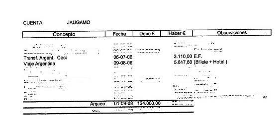 EL PRESIDENTE DE LA DIPUTACIÓN DE ALMERÍA ADJUDICÓ EL 8 DE ABRIL DE 2020 A LA EMPRESA, A.C.I. SL DE FINES LA COMPRA DE MATERIAL COVID POR IMPORTE DE CASI 2 MILLONES DE EUROS
