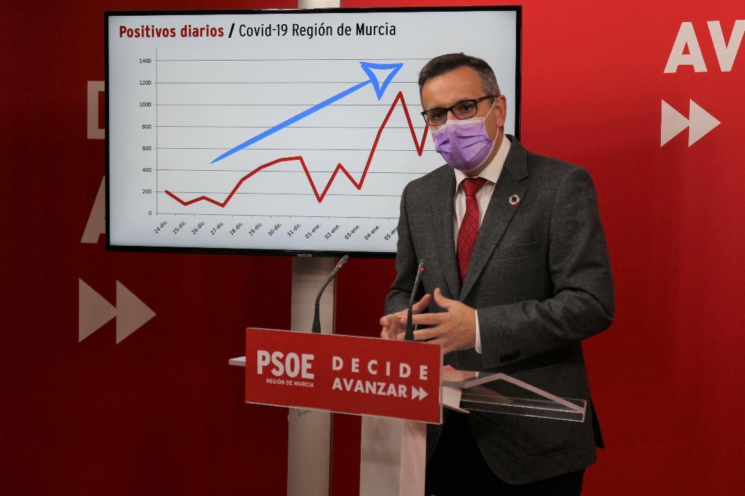 """Conesa exige a López Miras que """"deje el politiqueo, olvide a Casado unas semanas y se centre en gestionar la crisis sanitaria en la Región"""""""