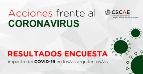 Los arquitectos murcianos estiman que los nuevos encargos en el sector de la construcción caerán un 63% hasta final de año por el impacto del coronavirus