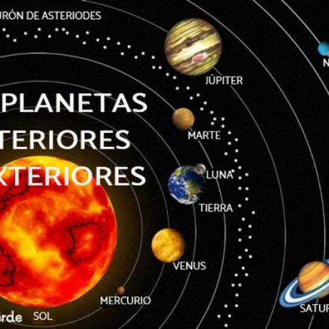Venus es el planeta con mayores temperaturas del sistema solar podría ser nuestro hogar en el futuro